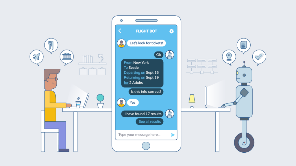 The Legality of Chatbots